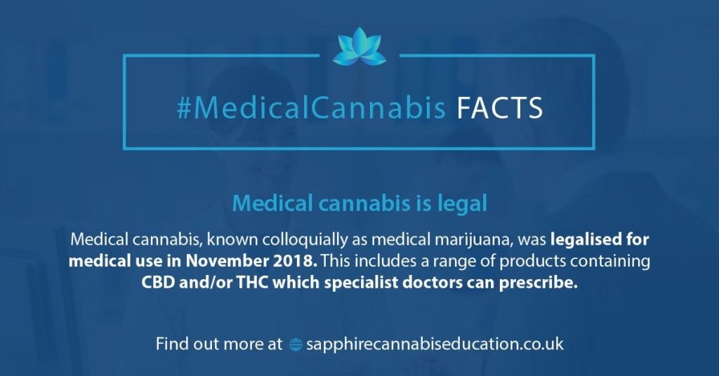 Medical Cannabis Facts